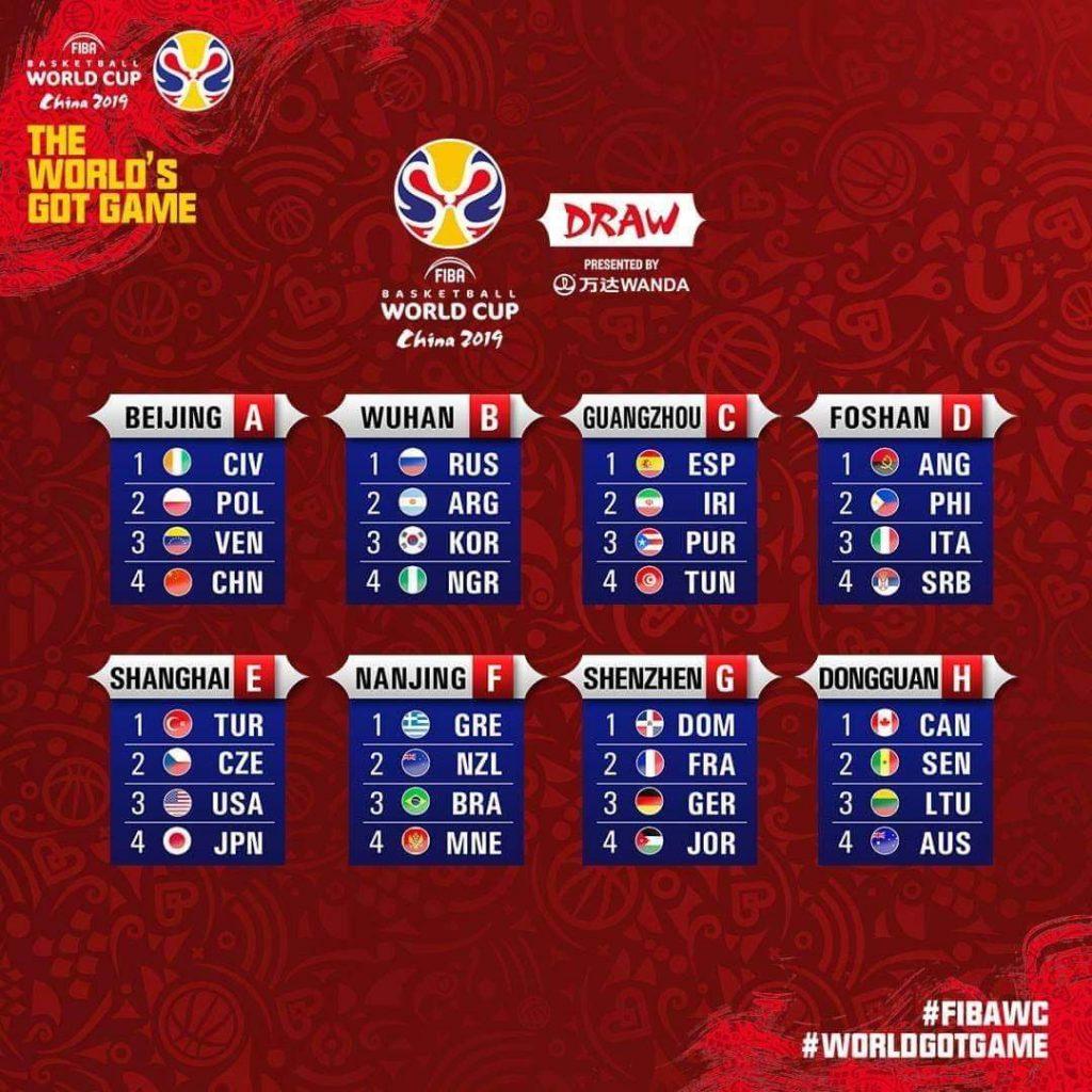 , FIBA Baketball World Cup Draw 2019