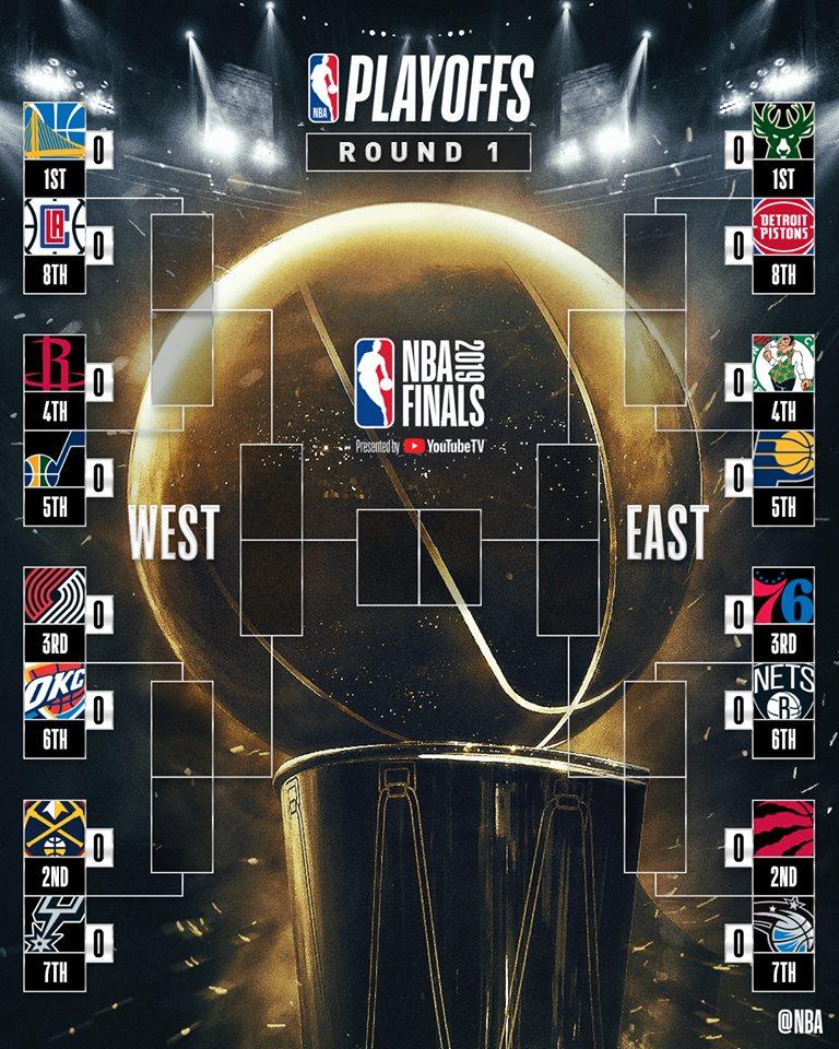 , NBA Playoffs 2019