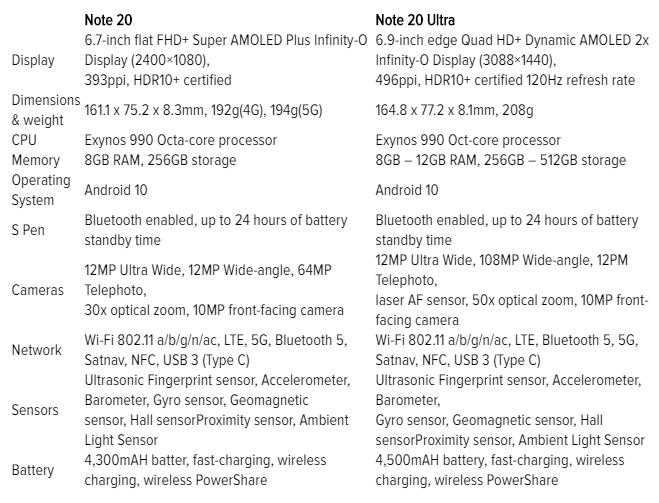 Samsung Unpacked Annoucement, Samsung Unpacked Announcement